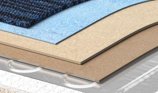 Ondervloer Voor Tapijt : Vloerverwarming vinyl warmup nederland